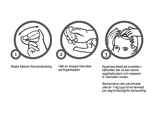 Instruktion för applicering i hårbotten