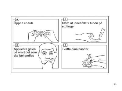Instruktioner för användning