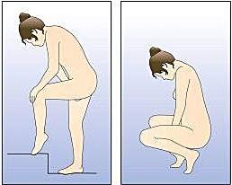 Bild 3: Välj en bekväm ställning för att sätta in ringen
