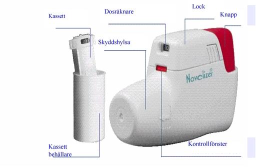 Bilden beskriver användning och hantering av Novolizer