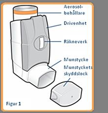 Bilden visar aerosolbehållaren
