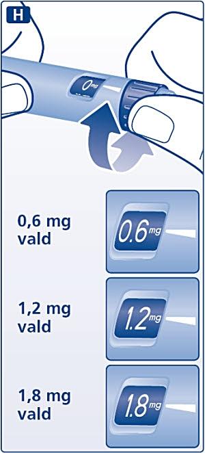 Vrid på dosväljaren tills den dos du behöver står mitt för dosstrecket (0,6 mg, 1,2 mg eller 1,8 mg).