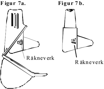 Figur 7a och 7b