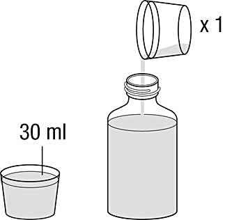 Figur3