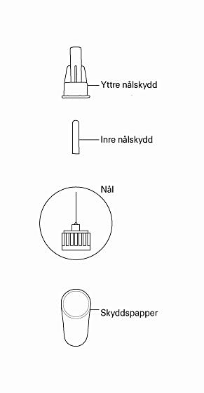 Bilden beskriver injektionsnålens olika delar.