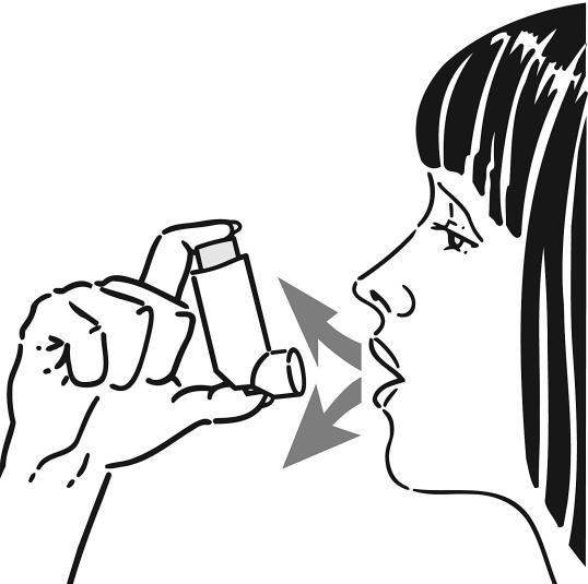 Bild 2 visar att man håller inhalationssprayens munstycket framför munnen och andas varsamt ut. Sätt munstycket i munnen och slut läpparna kring munstycket.