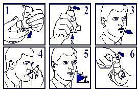Bild 1 visar att man tar av skyddslocket genom att dra i bakkanten och skakar behållaren lätt. Håll inhalatorn upprätt. Bild 2 visar att man drar i laddaren så den står rätt upp. Bild 3 och 4 visar på att man ska andas ut så mycket man kan, placera munstycket i munnen och slut läpparna tätt kring munstycket. Andas in långsamt och djupt genom munstycket. Bild 5 visar att man håller andan i 5-10 sekunder och andas sakta ut. Bild 6 visar att laddaren måste tryckas tillbaka efter varje dos.