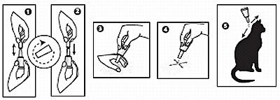 Administreringssätt med polypropylen-pipetter.