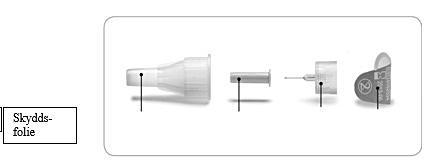 Bilden visar nålen